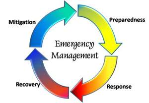 emergency management planning cycle pasco county office of emergency management homepage