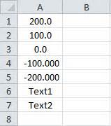 excel custom formatting semicolon character vba and vb