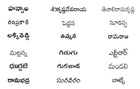 telugu photoshop fonts 15 new telugu unicode fonts crossroads