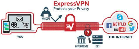 the best vpn in the world expressvpn review the fastest vpn in the world