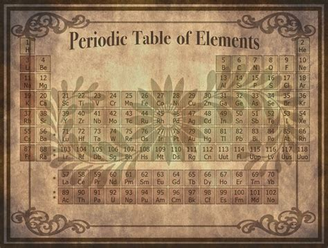 periodic table of elements science antique vintage