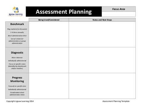 assessment plan template assessment planning template