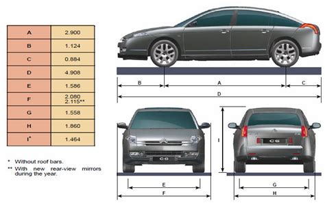 Car Dimensions In Feet by Average Size Dimensions In Feet Car Pictures Car Canyon
