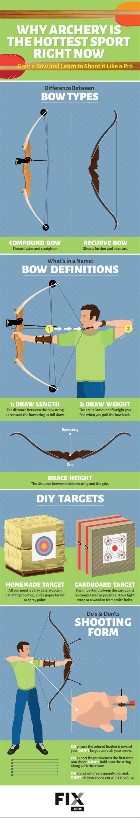 archery   hottest sport   grab  bow
