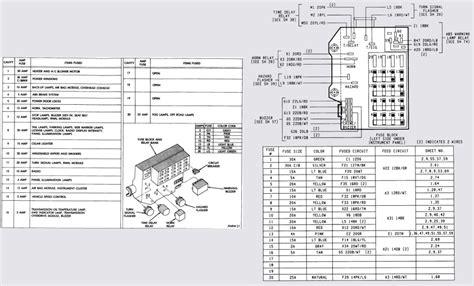 2000 dodge caravan fuse box diagram fuse box and wiring
