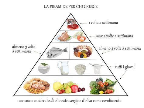 la piramide alimentare spiegata ai bambini salute archivi classe 2 c scuola sec 1 176 gr granacci