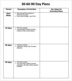 30 60 90 Day Sales Plan Template Free Sle by 30 60 90 Day Plan Template 8 Free Documents In Pdf