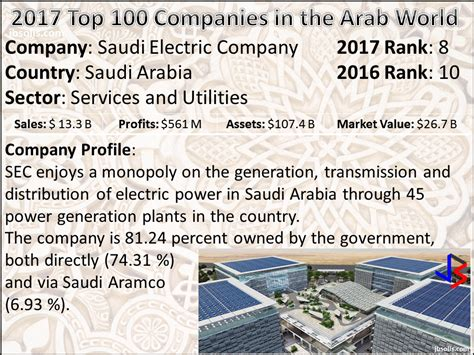 Top 10 Mba Which Companies Do They Like by The Top 100 Companies In The Arab World For 2017 By Forbes