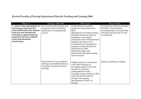 nursing teaching plan template images of nursing teaching plan template leseriail