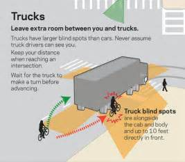 Truck Blind Spots Citi Bike Member Packets Include Cycling Near Trucks