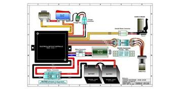 razor ground go kart wiring diagram razor get free image about wiring diagram