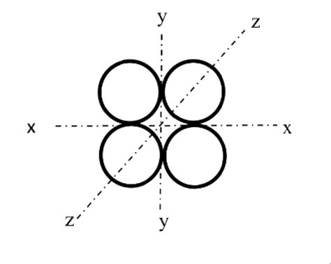 Outer Size solved how to find moment of inertia 4 welded toget chegg