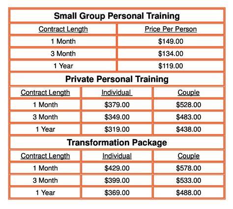 Personal Training Where To Start Fitness 24 Hour Gymwhere To Start Fitness 24 Hour Gym Workout Templates For Personal Trainers