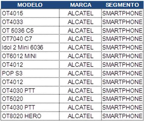 boletos ganadores de coppel bases alcatel promoci 243 n navidad movistar coppel ecom mx