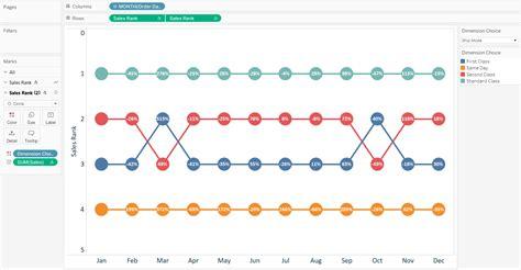 tableau chart tutorial tableau control chart tutorial brokeasshome com