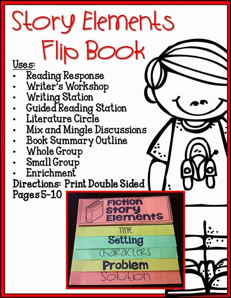 i m flipping over flip books tunstall s teaching tidbits