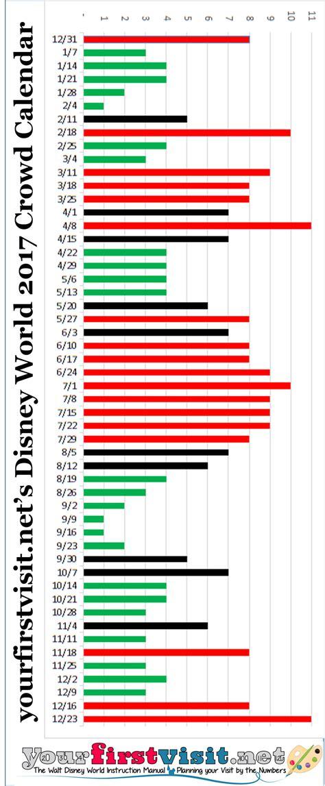 Disney Busy Calendar Disney World Crowds In 2017 Yourfirstvisit Net
