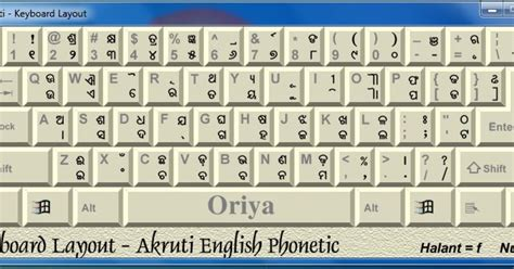 Akruti Keyboard Layout Oriya Download | akruti 7 0 oriya keyboard layout pdf image oum