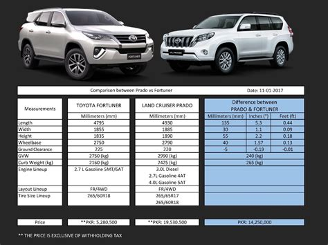 Auto Gewicht by Toyota Prado Weight Auto Cars