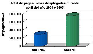 preguntas frecuentes renta sii 142 300 consultas telef 243 nicas y 755 000 visitas a