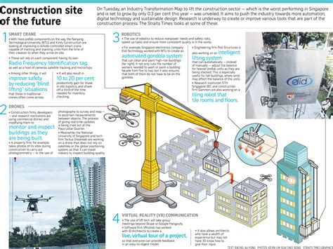Floor Plan Layout Online construction site of the future singapore news amp top