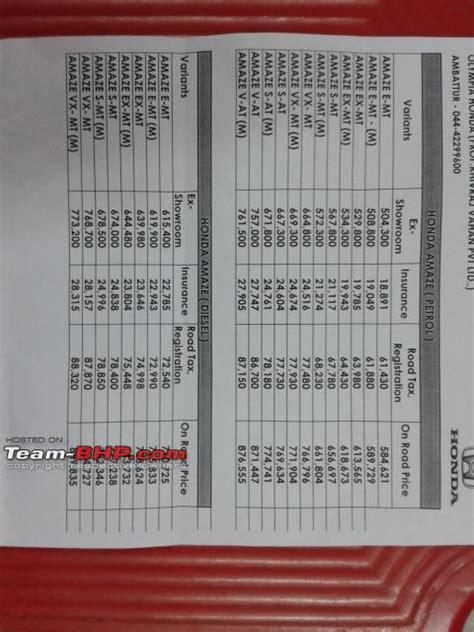 price list honda cars cars parts honda cars parts price list