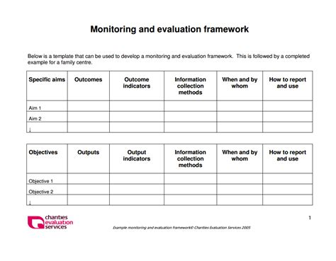 monitoring and evaluation template word amazing evaluation framework template images resume