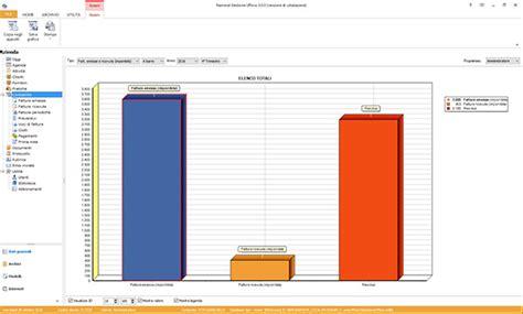 software gestione ufficio software gestione ufficio gestione studio tecnico