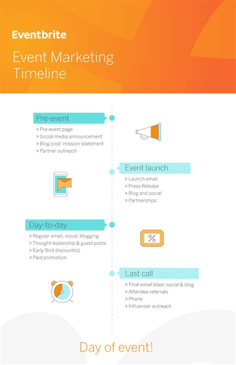Event Marketing Strategy Timeline Template And Tactics Eventbrite Event Marketing Timeline Template