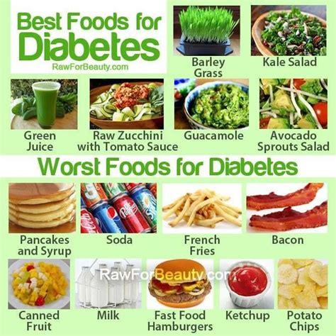 best food for diabetic best foods for diabetes d diabetes