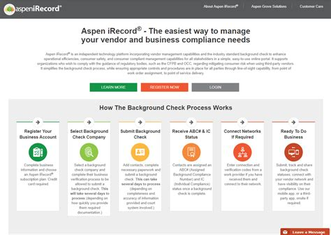 Aspen Grove Background Check Aspen Irecord 174 2 28 2018 Aspen Grove Solutions Customer Care Center
