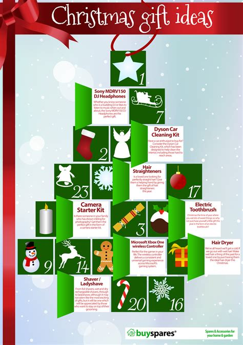 8 christmas gift ideas for the whole family infographic