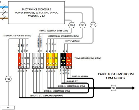 instrument cable wiring diagram 31 wiring diagram images