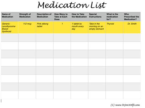 medicine list template simple steps to creating a complete medication list