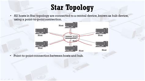 network layout star star topology youtube