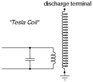Application Of Tesla Coil Lessons In Electric Circuits Volume Ii Ac Chapter 9