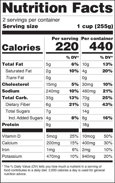 fda nutrition facts label template newformat ab openformat products and support services