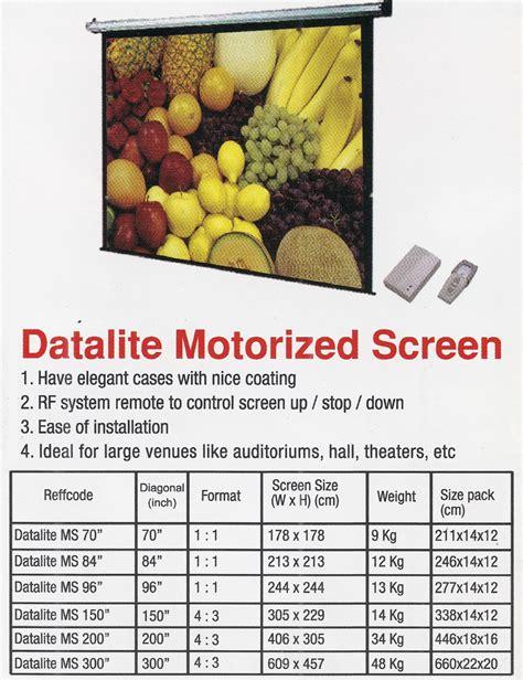 Review Harga The Shop jual datalite motorized screen harga spesifikasi