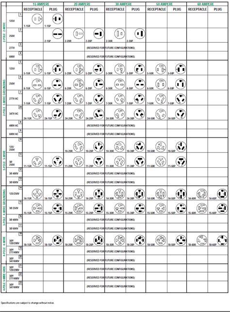 config charts playground wiki ucar edu