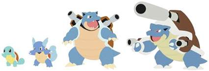 squirtle wartortle blastoise and mega base by selenaede