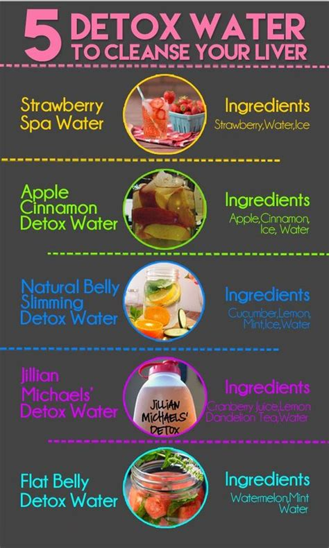 How To Detox Your Liver While by Detox Waters Water Recipes And Detox On