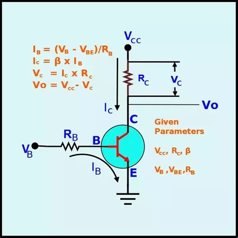 what is saturation active region in a transistor quora