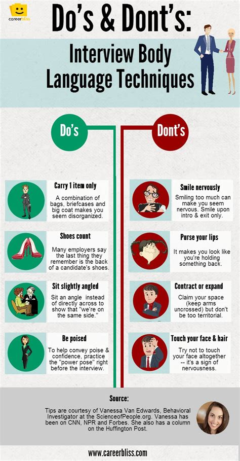 How To Prepare A Resume For Job Interview by Body Language Tips For Job Interviews Infographic