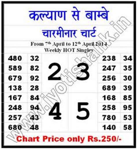 kalyan me 4 ank open to close nikalne ka formula picture 2