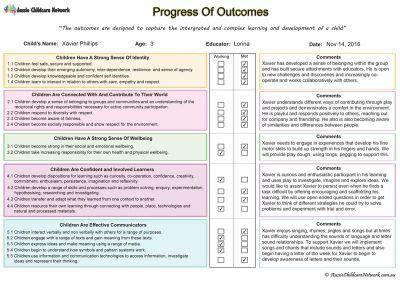 outcome report template eylf outcome report aussie childcare network