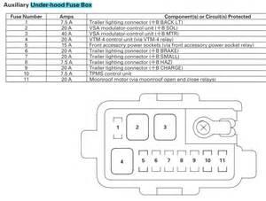 honda ridgeline 2006 fuse box get free image about wiring diagram