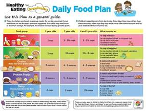 nutritious meal planning for your toddler nutritious