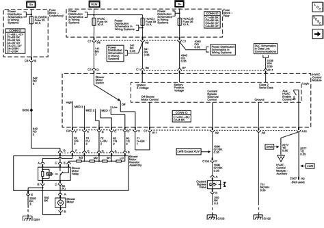 2004 gmc radio wiring diagram 2004 gmc alternator diagram wiring diagram odicis gm radio wiring 2004 envoy suv 30 wiring diagram images wiring diagrams stories co