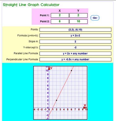slope calculator gradient and slope passy s world of mathematics