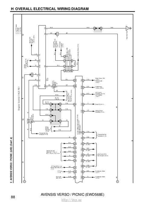 toyota picnic fuse box free wiring diagrams